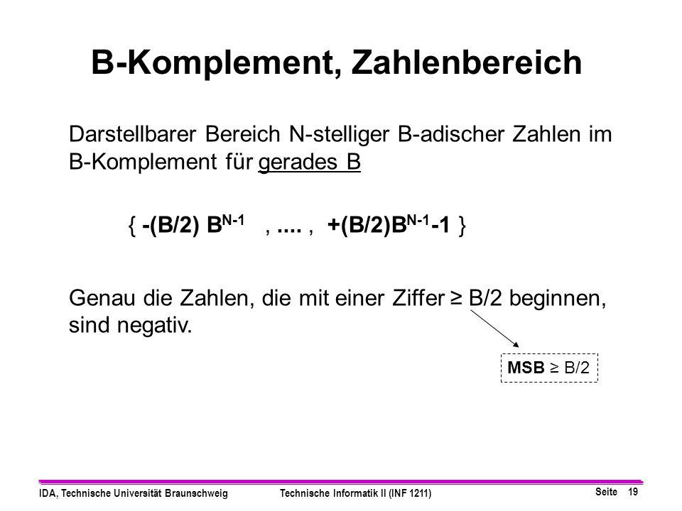 Seite 18 IDA, Technische Universität BraunschweigTechnische Informatik II (INF 1211) Negieren in (B-1)-Komplement Hardwareimplementierung 1-Komplement