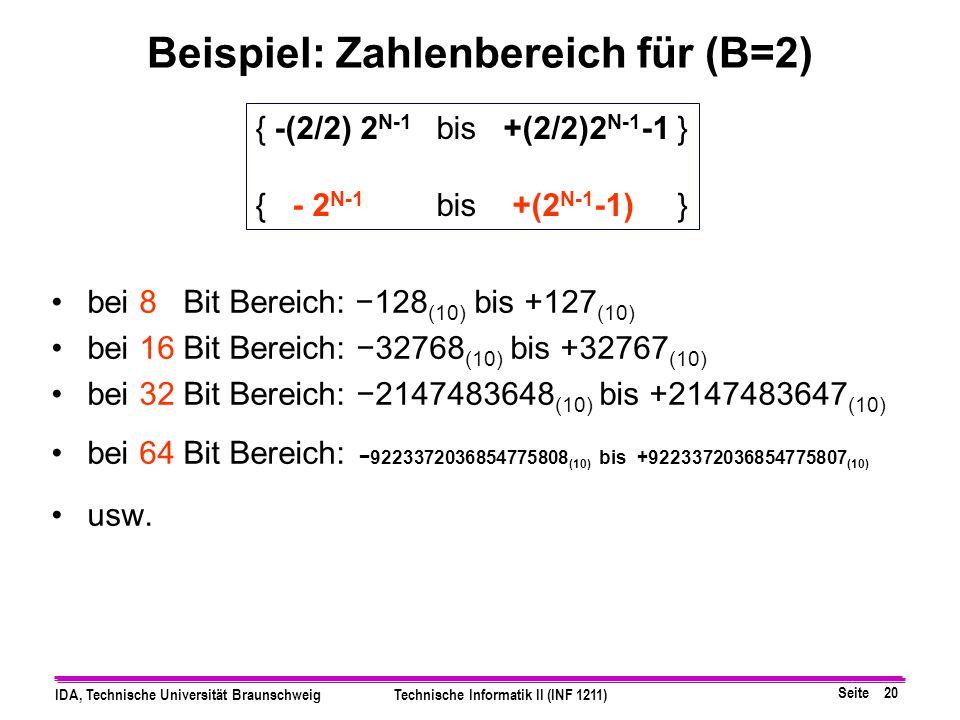 Seite 19 IDA, Technische Universität BraunschweigTechnische Informatik II (INF 1211) Darstellbarer Bereich N-stelliger B-adischer Zahlen im B-Kompleme