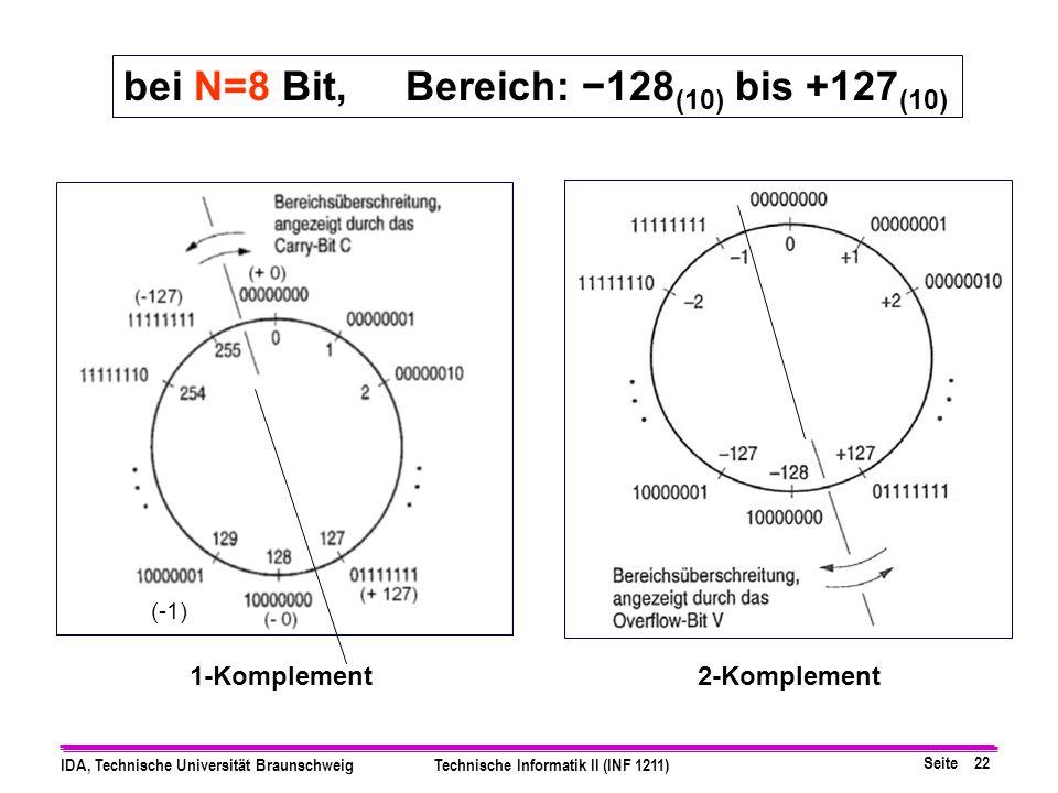 Seite 21 IDA, Technische Universität BraunschweigTechnische Informatik II (INF 1211) Binär 2-adisch Dezimal 10-adisch 1000 -8 1001 -7 1010 -6 1011 -5