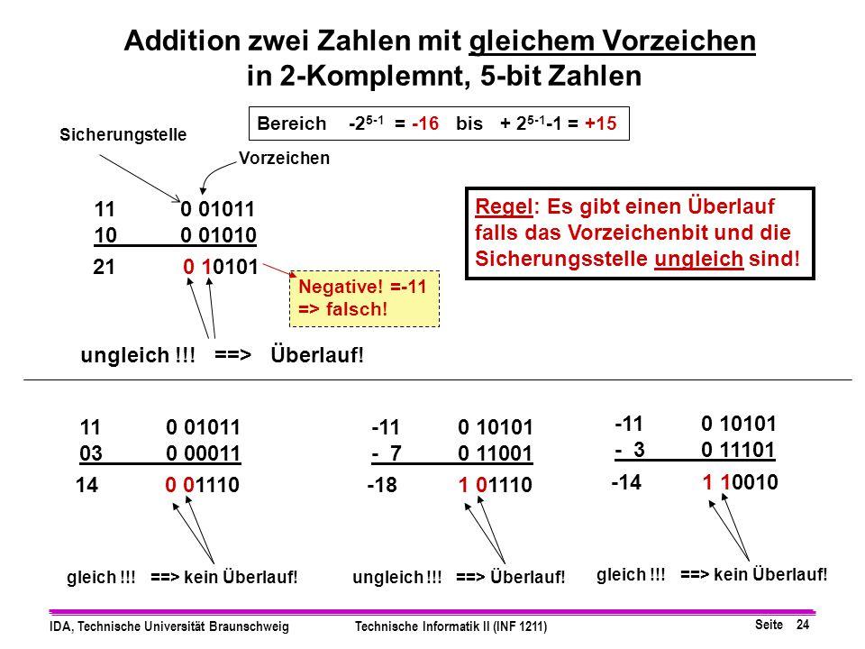 Seite 23 IDA, Technische Universität BraunschweigTechnische Informatik II (INF 1211) Addition einer positiven und einer negativen Zahl in 2-Komplement