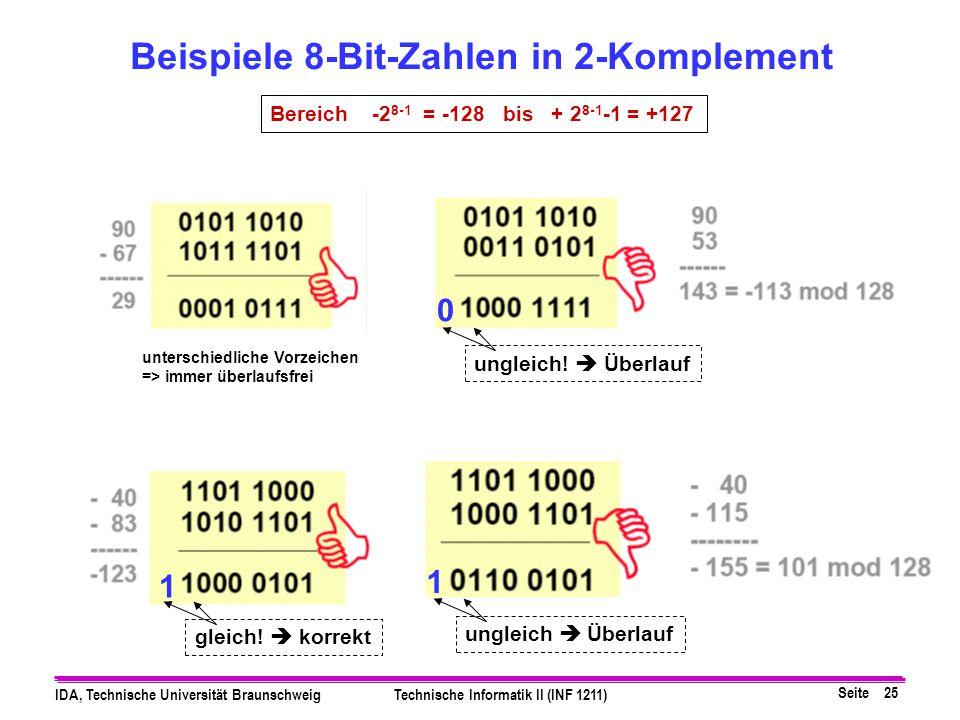 Seite 24 IDA, Technische Universität BraunschweigTechnische Informatik II (INF 1211) Addition zwei Zahlen mit gleichem Vorzeichen in 2-Komplemnt, 5-bi