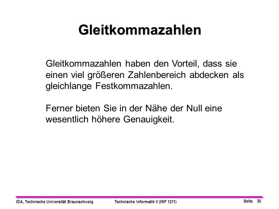 Seite 29 IDA, Technische Universität BraunschweigTechnische Informatik II (INF 1211) Verfahren der wiederholten Multiplikation mit Abschneiden:.......