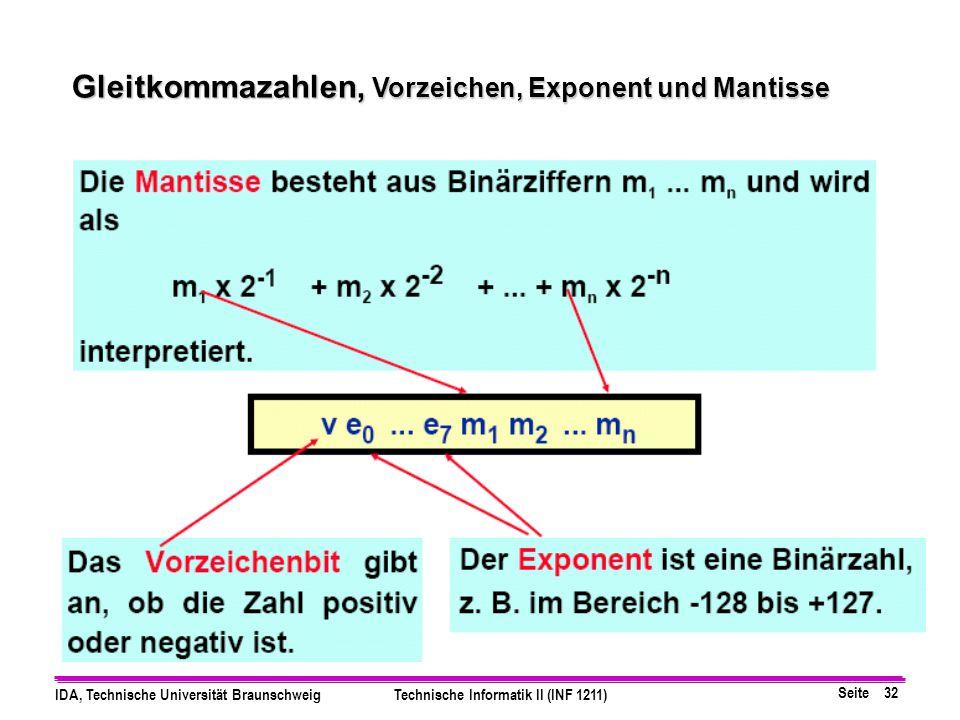 Seite 31 IDA, Technische Universität BraunschweigTechnische Informatik II (INF 1211) Gleitkommazahlen