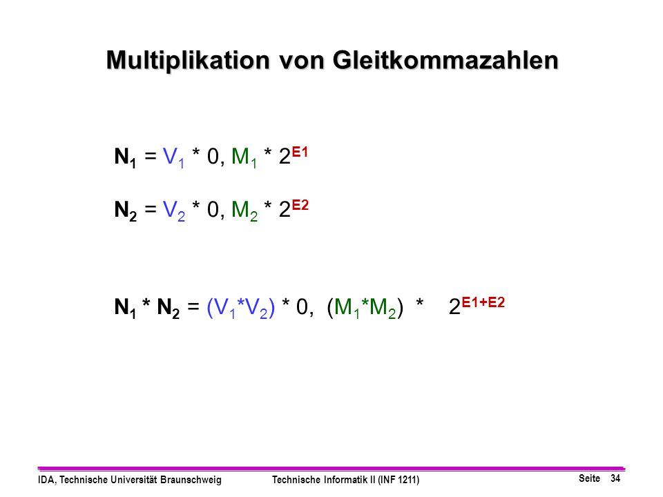 Seite 33 IDA, Technische Universität BraunschweigTechnische Informatik II (INF 1211) Normierte Gleitkommazahlen
