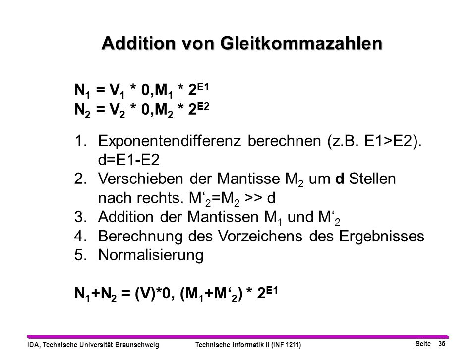 Seite 34 IDA, Technische Universität BraunschweigTechnische Informatik II (INF 1211) N 1 = V 1 * 0, M 1 * 2 E1 N 2 = V 2 * 0, M 2 * 2 E2 N 1 * N 2 = (