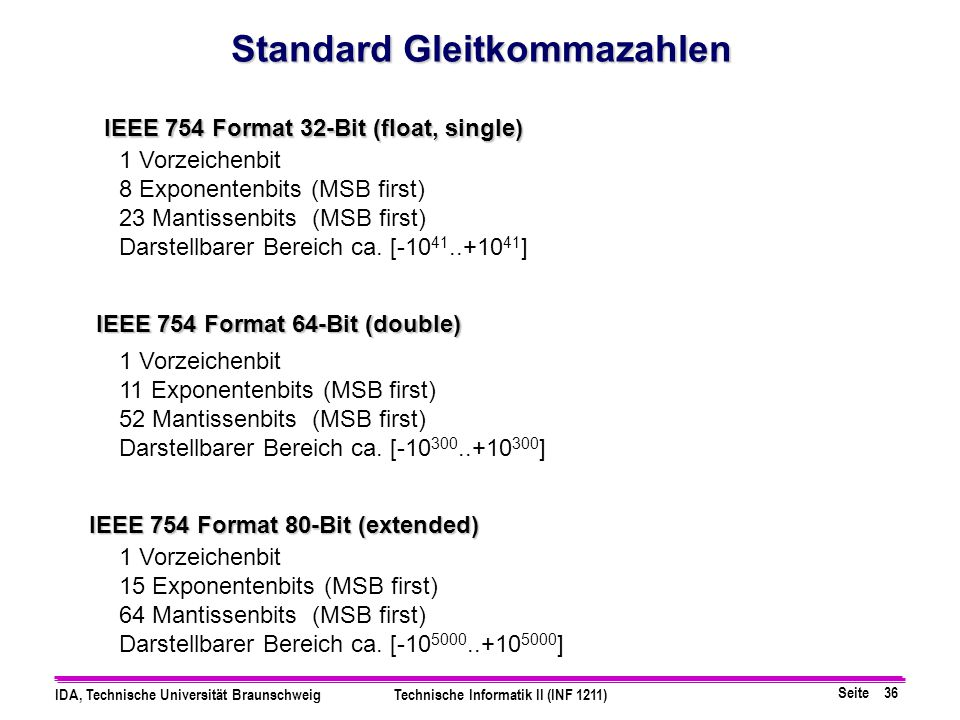 Seite 35 IDA, Technische Universität BraunschweigTechnische Informatik II (INF 1211) N 1 = V 1 * 0,M 1 * 2 E1 N 2 = V 2 * 0,M 2 * 2 E2 1.Exponentendif