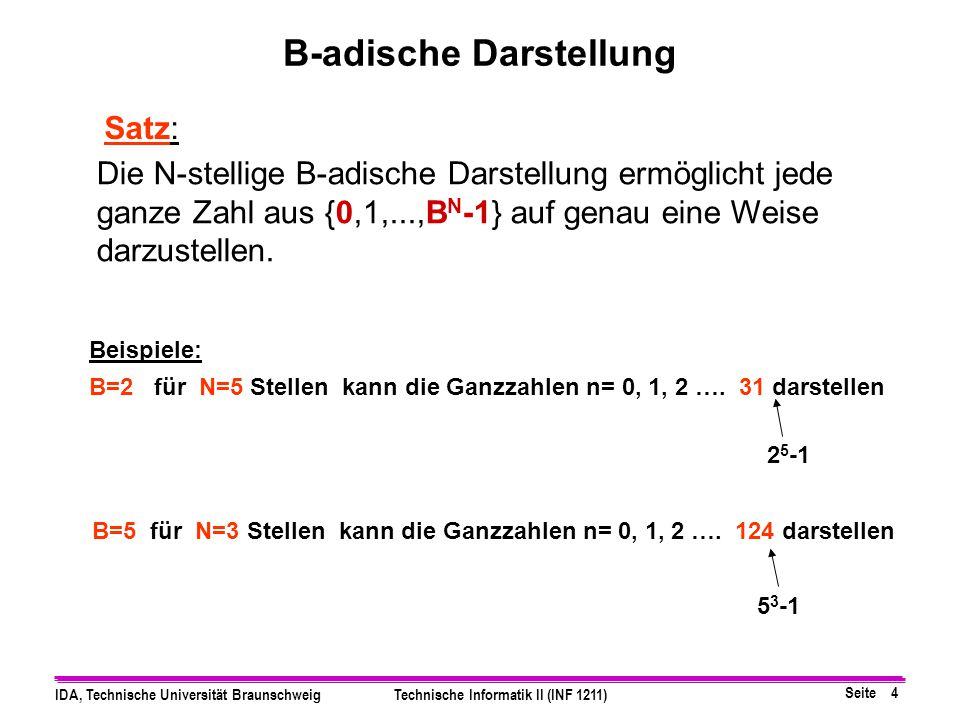 Seite 3 IDA, Technische Universität BraunschweigTechnische Informatik II (INF 1211) Kurzschreibweisen für B-adische Darstellung: (b N-1 b N-2... b 1 b