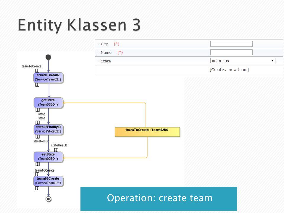 Operation: create team