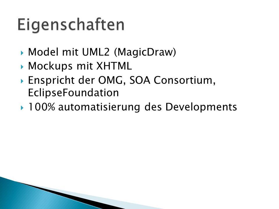  Model mit UML2 (MagicDraw)  Mockups mit XHTML  Enspricht der OMG, SOA Consortium, EclipseFoundation  100% automatisierung des Developments
