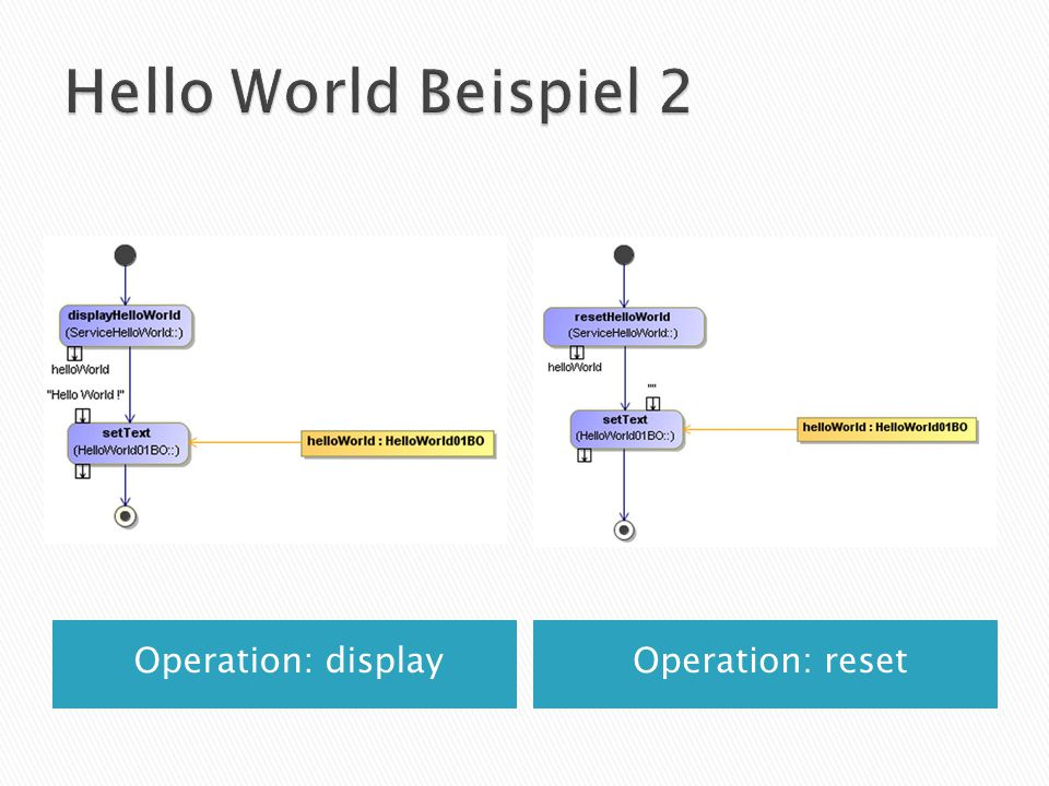 Activity Diagram for the HelloWorld Screen