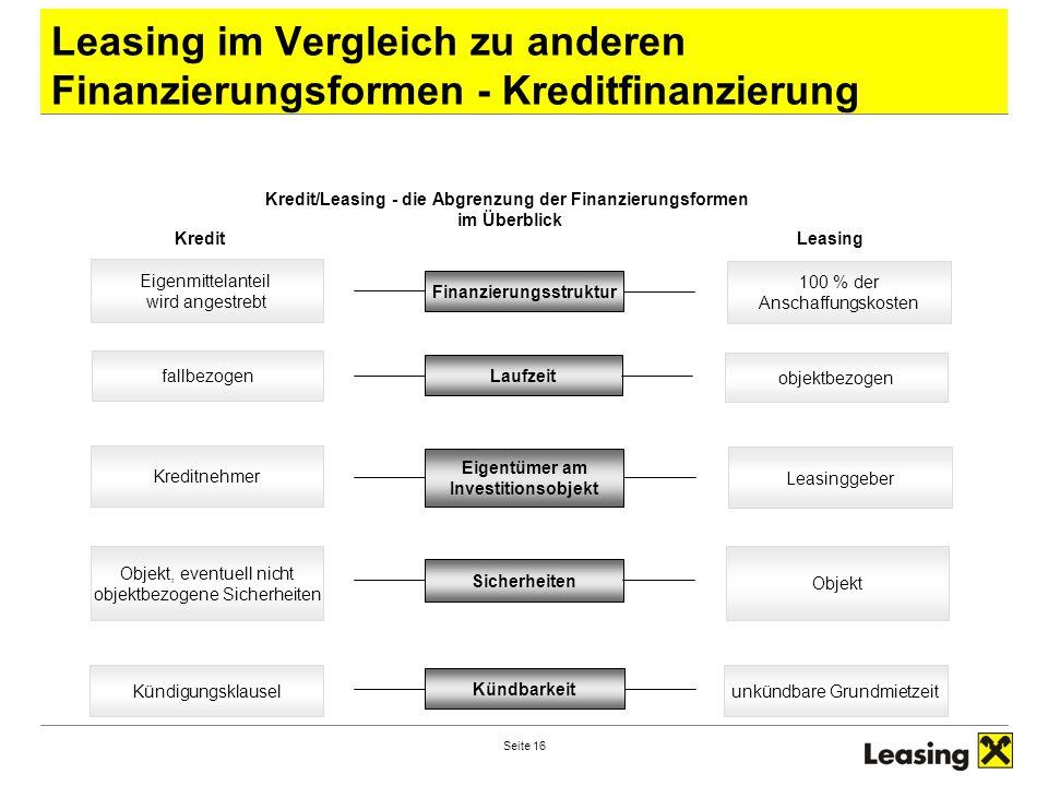 Seite 16 Leasing im Vergleich zu anderen Finanzierungsformen - Kreditfinanzierung Kredit/Leasing - die Abgrenzung der Finanzierungsformen im Überblick