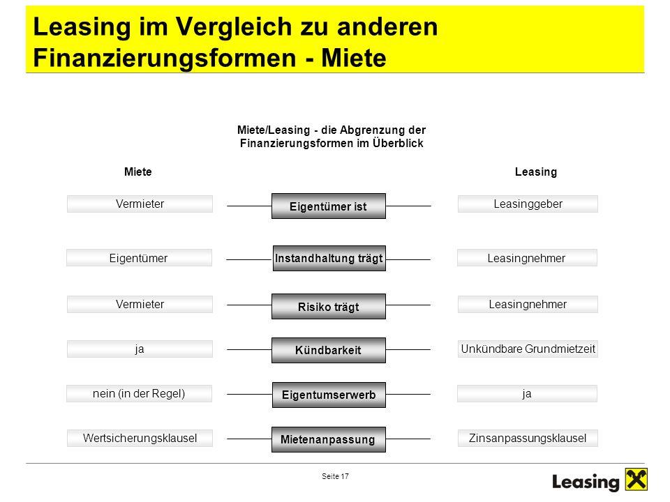 Seite 17 Leasing im Vergleich zu anderen Finanzierungsformen - Miete Miete/Leasing - die Abgrenzung der Finanzierungsformen im Überblick MieteLeasing