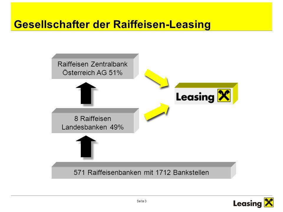 Seite 3 Gesellschafter der Raiffeisen-Leasing Raiffeisen Zentralbank Österreich AG 51% 8 Raiffeisen Landesbanken 49% 571 Raiffeisenbanken mit 1712 Ban
