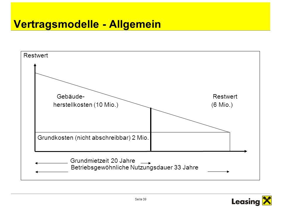 Seite 39 Vertragsmodelle - Allgemein Restwert Gebäude- Restwert herstellkosten (10 Mio.) (6 Mio.) Grundkosten (nicht abschreibbar) 2 Mio. Grundmietzei