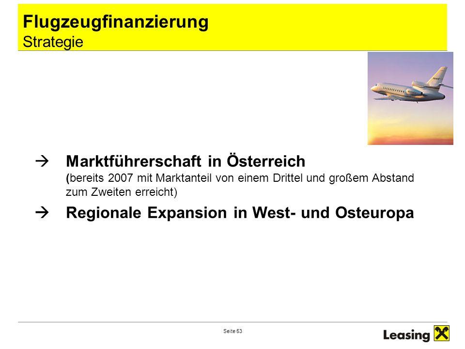 Seite 53 Flugzeugfinanzierung Strategie  Marktführerschaft in Österreich (bereits 2007 mit Marktanteil von einem Drittel und großem Abstand zum Zweit