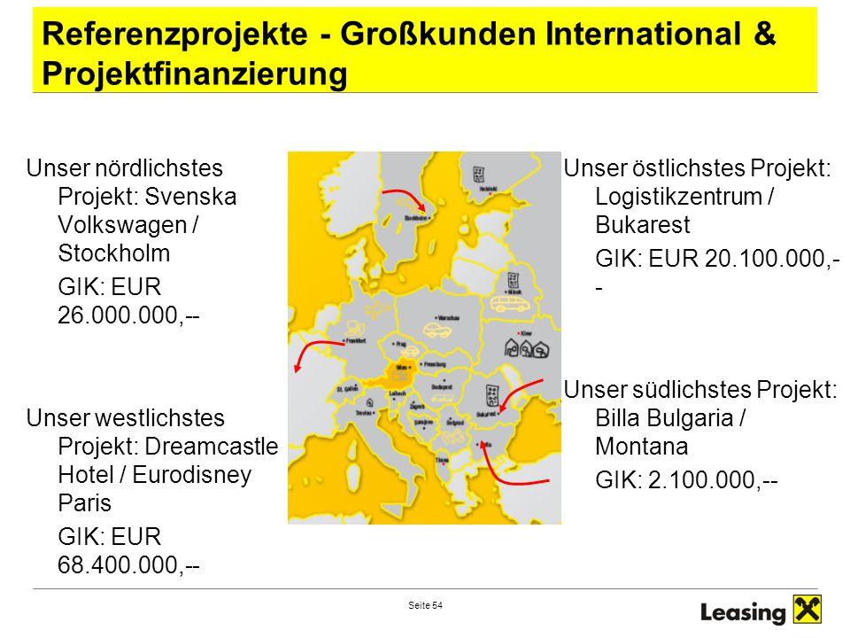 Seite 54 Referenzprojekte - Großkunden International & Projektfinanzierung Unser nördlichstes Projekt: Svenska Volkswagen / Stockholm GIK: EUR 26.000.000,-- Unser westlichstes Projekt: Dreamcastle Hotel / Eurodisney Paris GIK: EUR 68.400.000,-- Unser östlichstes Projekt: Logistikzentrum / Bukarest GIK: EUR 20.100.000,- - Unser südlichstes Projekt: Billa Bulgaria / Montana GIK: 2.100.000,--