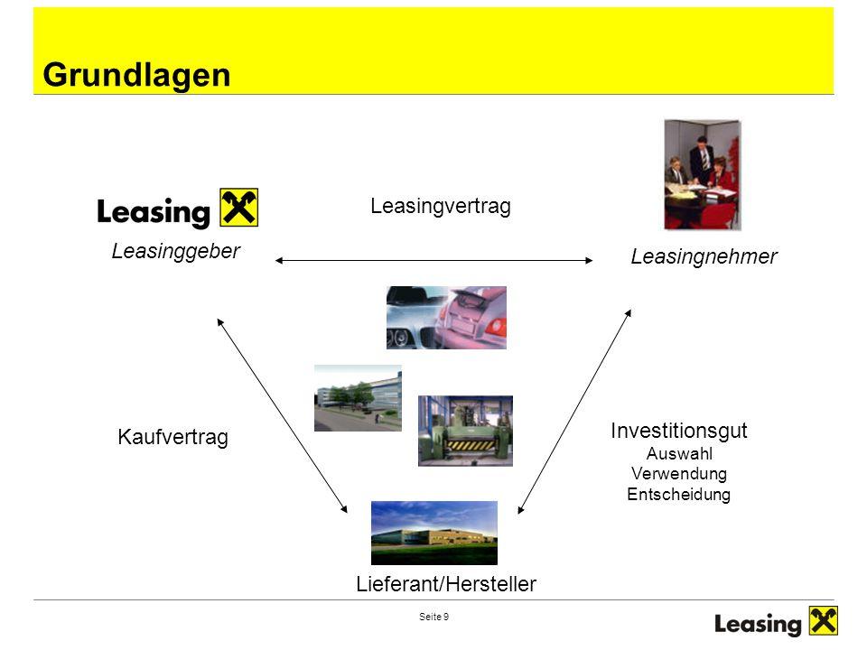 Seite 10 Grundlagen – Der Leasingvertrag Leasinggeber Leasingnehmer Leasingvertrag  Gebrauchsüberlassung eines Wirtschaftsgutes  Laufzeit  Leasingrate  Instandhaltungskosten  Risikotragung  u.a.m.