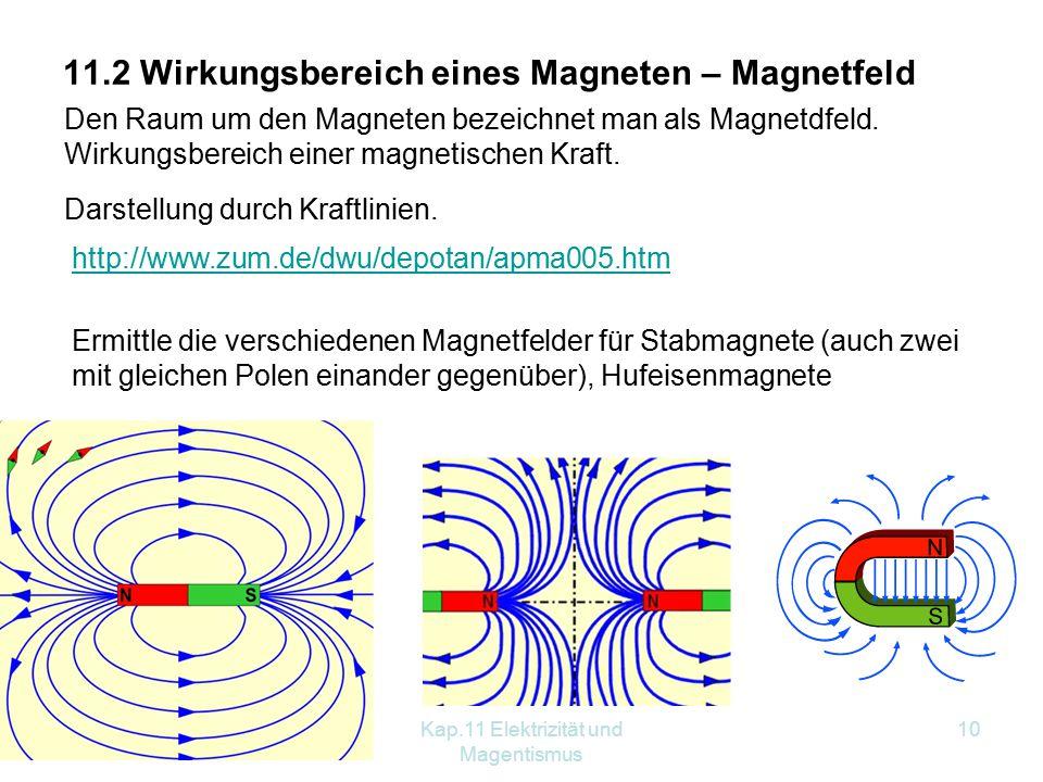 Kap.11 Elektrizität und Magentismus 10 11.2 Wirkungsbereich eines Magneten – Magnetfeld http://www.zum.de/dwu/depotan/apma005.htm Den Raum um den Magneten bezeichnet man als Magnetdfeld.