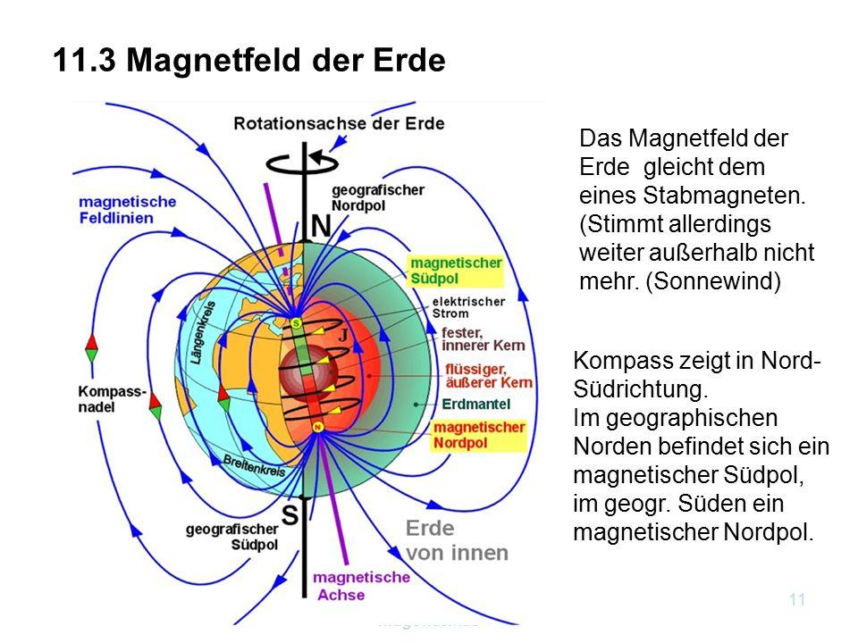 Kap.11 Elektrizität und Magentismus 11 11.3 Magnetfeld der Erde Das Magnetfeld der Erde gleicht dem eines Stabmagneten. (Stimmt allerdings weiter auße