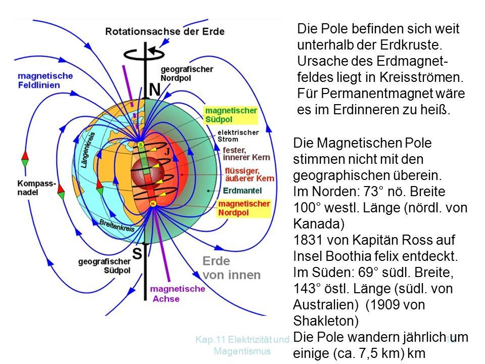 Kap.11 Elektrizität und Magentismus 12 Die Pole befinden sich weit unterhalb der Erdkruste. Ursache des Erdmagnet- feldes liegt in Kreisströmen. Für P