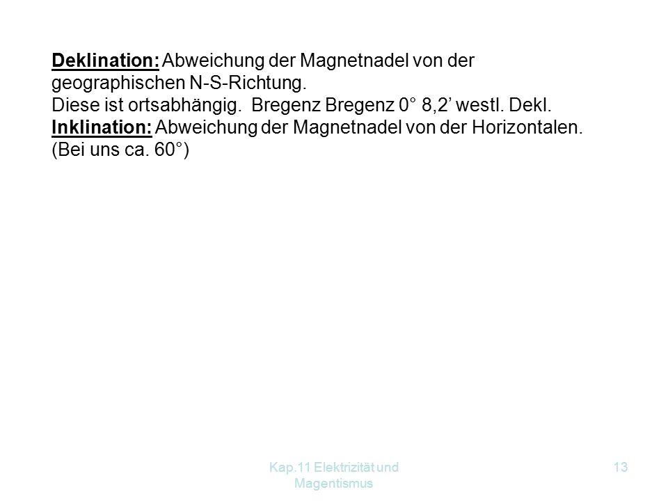 Kap.11 Elektrizität und Magentismus 13 Deklination: Abweichung der Magnetnadel von der geographischen N-S-Richtung.