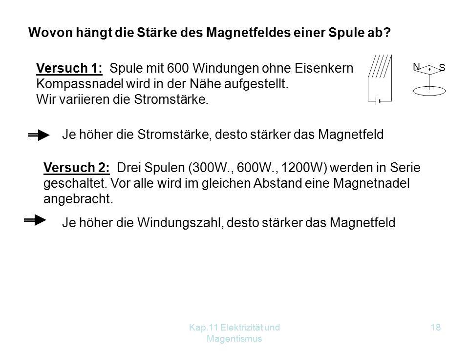 Kap.11 Elektrizität und Magentismus 18 Wovon hängt die Stärke des Magnetfeldes einer Spule ab? Versuch 1: Spule mit 600 Windungen ohne Eisenkern Kompa