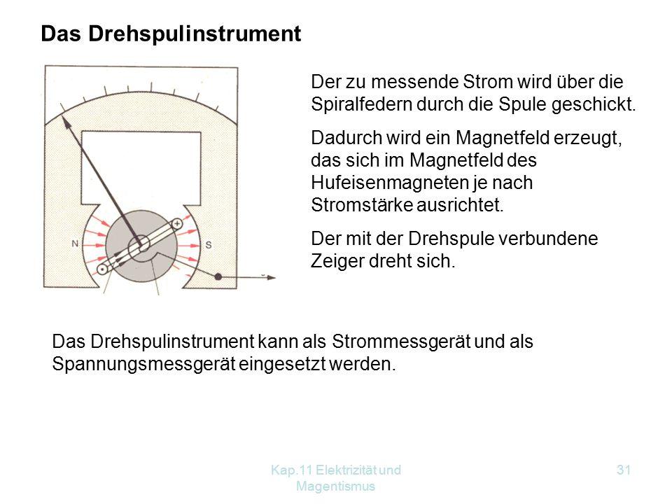 Kap.11 Elektrizität und Magentismus 31 Das Drehspulinstrument Der zu messende Strom wird über die Spiralfedern durch die Spule geschickt. Dadurch wird