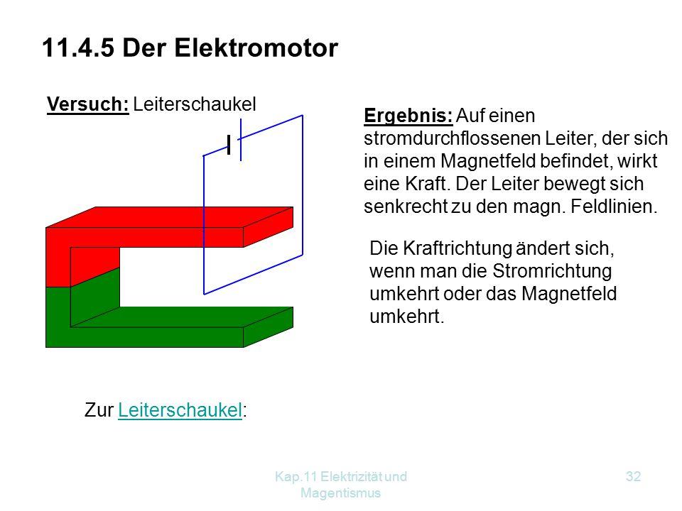 Kap.11 Elektrizität und Magentismus 32 11.4.5 Der Elektromotor Versuch: Leiterschaukel Ergebnis: Auf einen stromdurchflossenen Leiter, der sich in ein