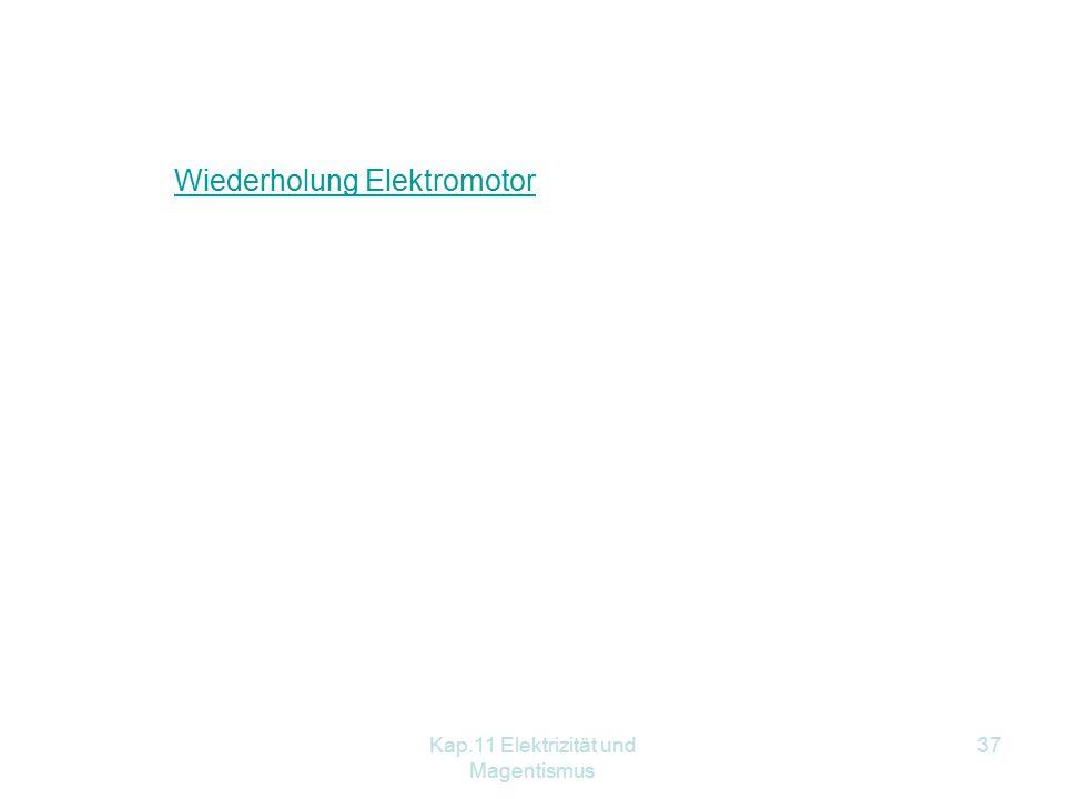 Kap.11 Elektrizität und Magentismus 37 Wiederholung Elektromotor