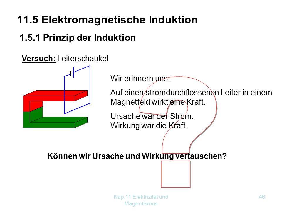 Kap.11 Elektrizität und Magentismus 46 11.5 Elektromagnetische Induktion 1.5.1 Prinzip der Induktion Versuch: Leiterschaukel Wir erinnern uns: Auf einen stromdurchflossenen Leiter in einem Magnetfeld wirkt eine Kraft.