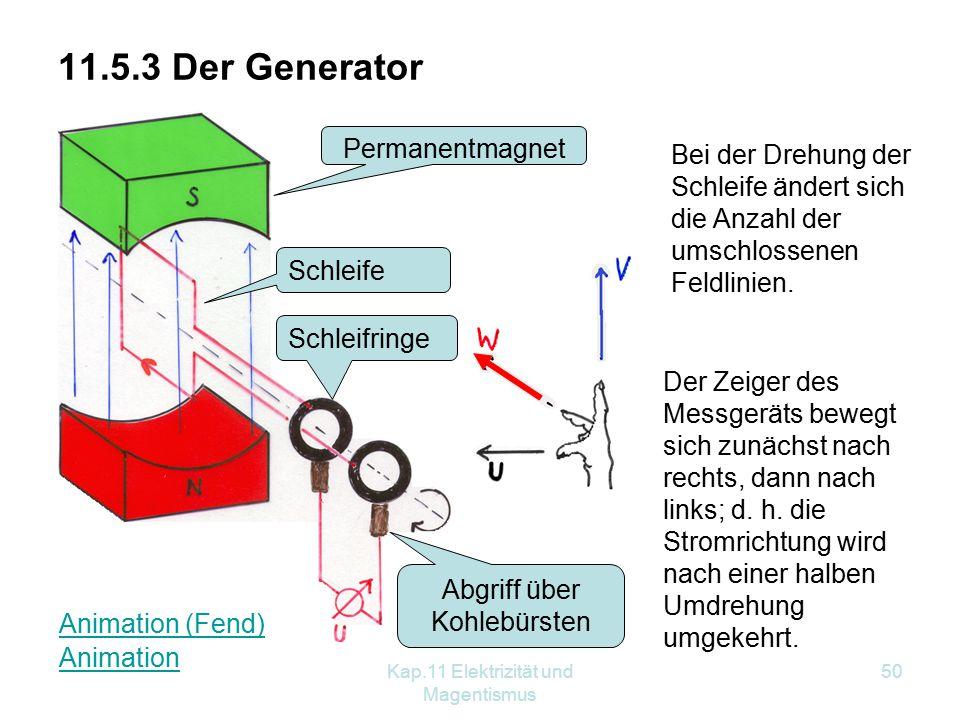 Kap.11 Elektrizität und Magentismus 50 11.5.3 Der Generator Permanentmagnet Schleife Schleifringe Abgriff über Kohlebürsten Bei der Drehung der Schleife ändert sich die Anzahl der umschlossenen Feldlinien.