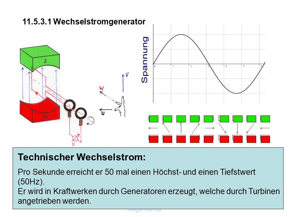 Kap.11 Elektrizität und Magentismus 51 11.5.3.1 Wechselstromgenerator Technischer Wechselstrom: Pro Sekunde erreicht er 50 mal einen Höchst- und einen Tiefstwert (50Hz).