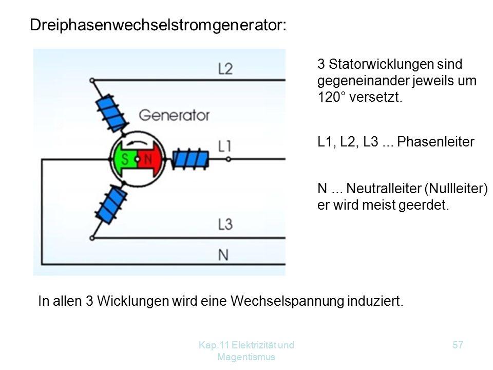 Kap.11 Elektrizität und Magentismus 57 Dreiphasenwechselstromgenerator: 3 Statorwicklungen sind gegeneinander jeweils um 120° versetzt. L1, L2, L3...