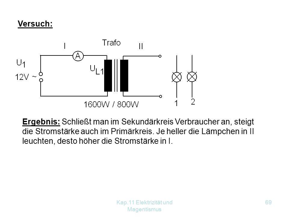 Kap.11 Elektrizität und Magentismus 69 Versuch: Ergebnis: Schließt man im Sekundärkreis Verbraucher an, steigt die Stromstärke auch im Primärkreis. Je