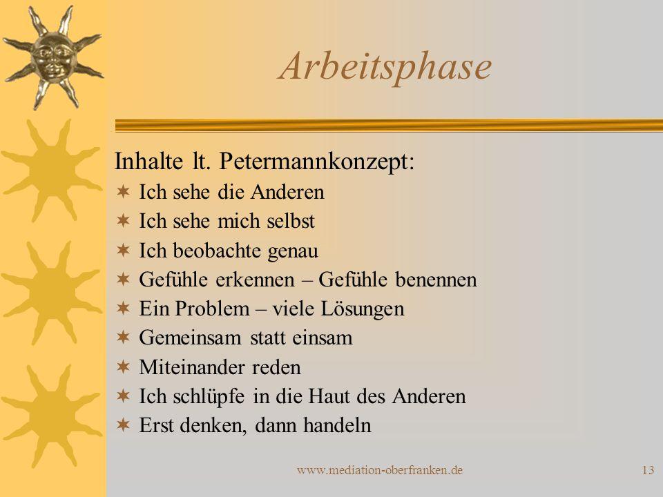 www.mediation-oberfranken.de13 Arbeitsphase Inhalte lt. Petermannkonzept:  Ich sehe die Anderen  Ich sehe mich selbst  Ich beobachte genau  Gefühl