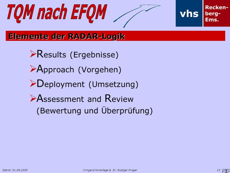 Stand: 01.09.2005Irmgard Honerlage & Dr. Rüdiger Krüger 13 Elemente der RADAR-Logik  R esults (Ergebnisse)  A pproach (Vorgehen)  D eployment (Umse