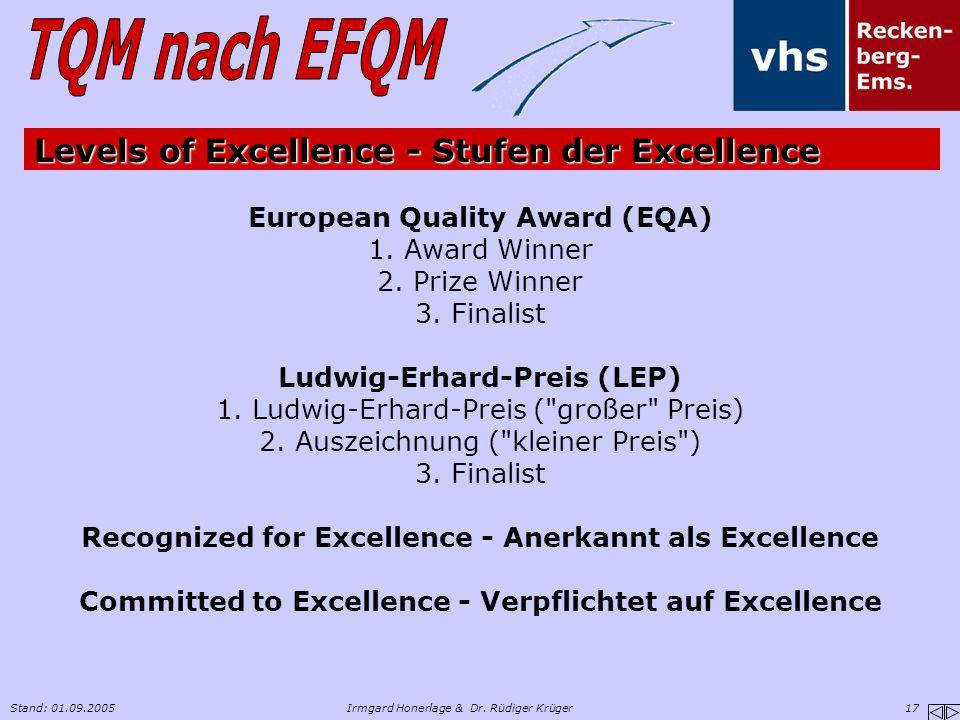 Stand: 01.09.2005Irmgard Honerlage & Dr. Rüdiger Krüger 17 European Quality Award (EQA) 1. Award Winner 2. Prize Winner 3. Finalist Ludwig-Erhard-Prei