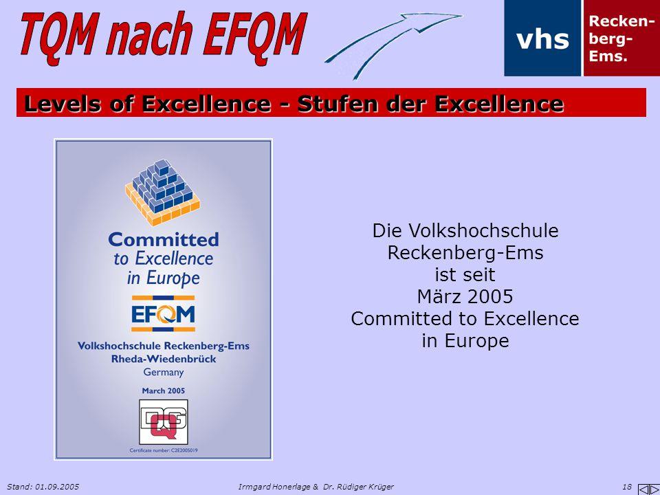 Stand: 01.09.2005Irmgard Honerlage & Dr. Rüdiger Krüger 18 Die Volkshochschule Reckenberg-Ems ist seit März 2005 Committed to Excellence in Europe Lev