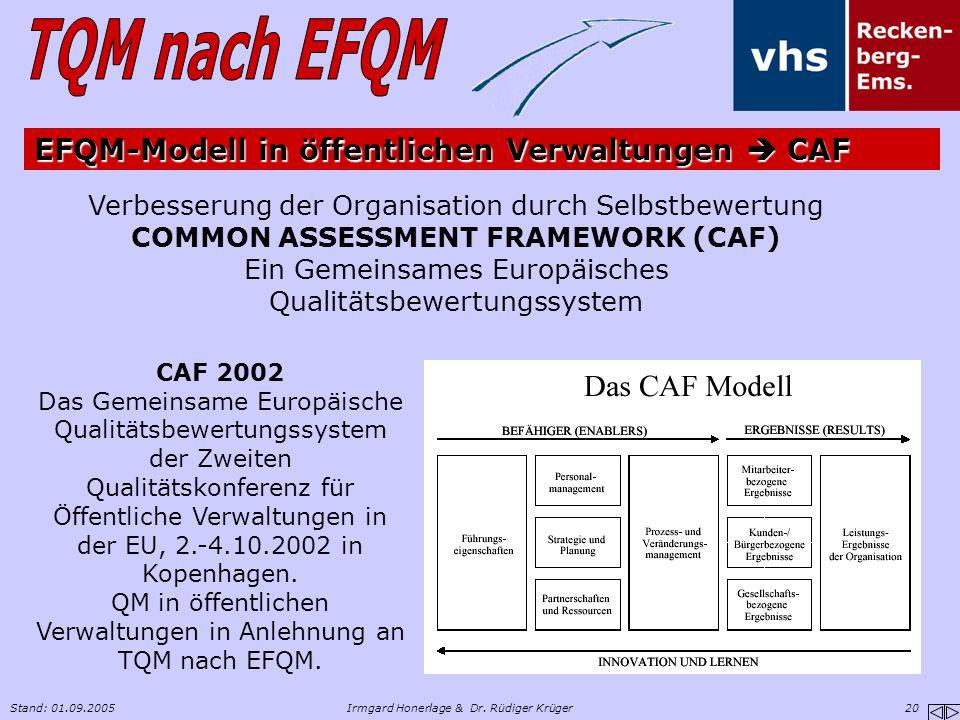 Stand: 01.09.2005Irmgard Honerlage & Dr. Rüdiger Krüger 20 EFQM-Modell in öffentlichen Verwaltungen  CAF CAF 2002 Das Gemeinsame Europäische Qualität