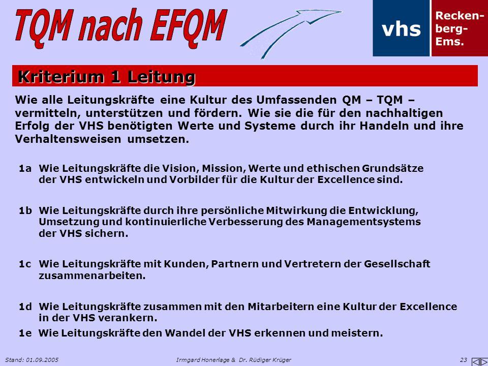 Stand: 01.09.2005Irmgard Honerlage & Dr. Rüdiger Krüger 23 Wie alle Leitungskräfte eine Kultur des Umfassenden QM – TQM – vermitteln, unterstützen und