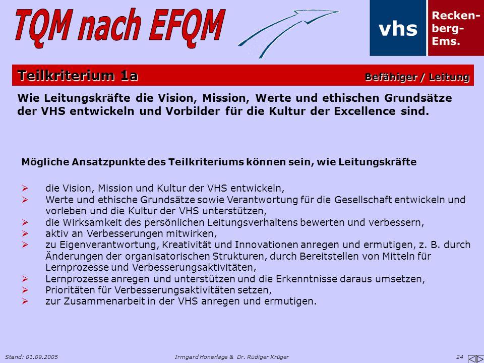 Stand: 01.09.2005Irmgard Honerlage & Dr. Rüdiger Krüger 24 Wie Leitungskräfte die Vision, Mission, Werte und ethischen Grundsätze der VHS entwickeln u