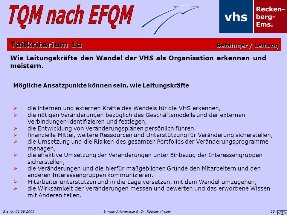 Stand: 01.09.2005Irmgard Honerlage & Dr. Rüdiger Krüger 28 Wie Leitungskräfte den Wandel der VHS als Organisation erkennen und meistern. Mögliche Ansa