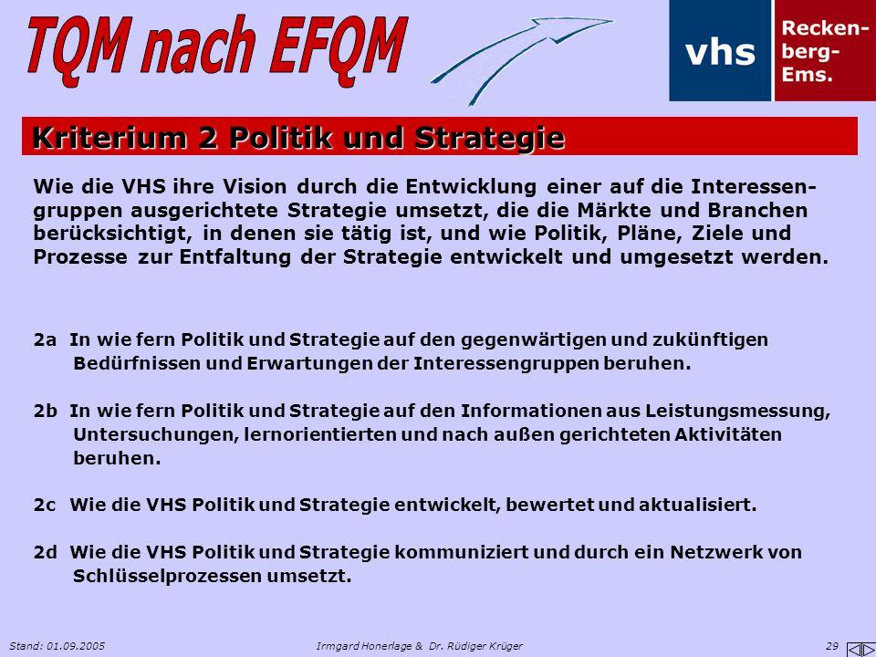 Stand: 01.09.2005Irmgard Honerlage & Dr. Rüdiger Krüger 29 Wie die VHS ihre Vision durch die Entwicklung einer auf die Interessen- gruppen ausgerichte