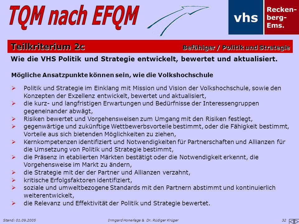 Stand: 01.09.2005Irmgard Honerlage & Dr. Rüdiger Krüger 32 Wie die VHS Politik und Strategie entwickelt, bewertet und aktualisiert. Mögliche Ansatzpun