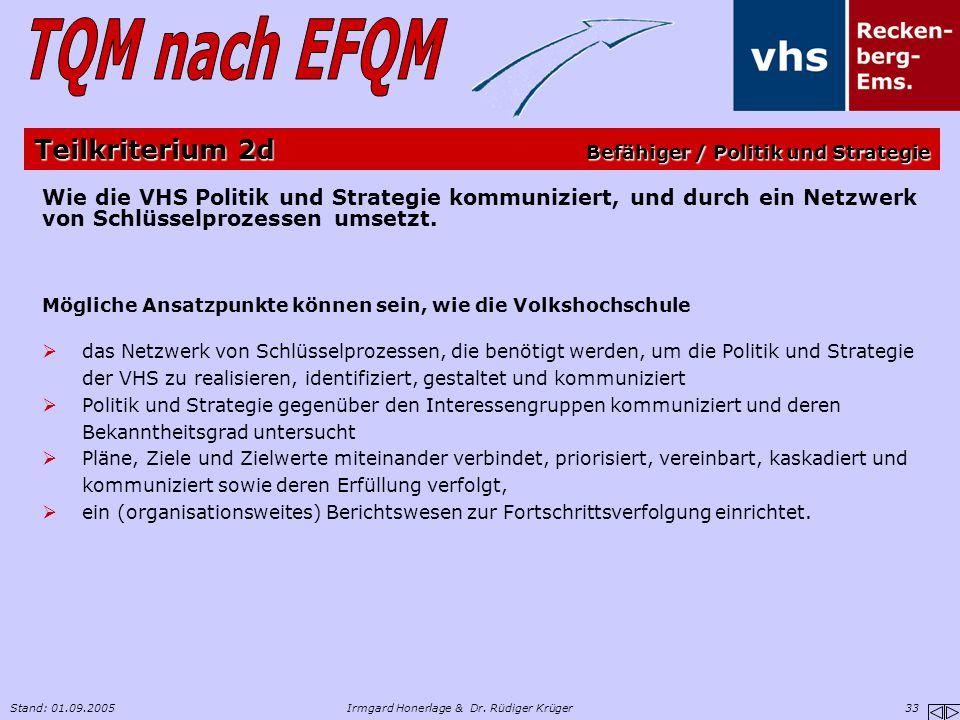 Stand: 01.09.2005Irmgard Honerlage & Dr. Rüdiger Krüger 33 Wie die VHS Politik und Strategie kommuniziert, und durch ein Netzwerk von Schlüsselprozess
