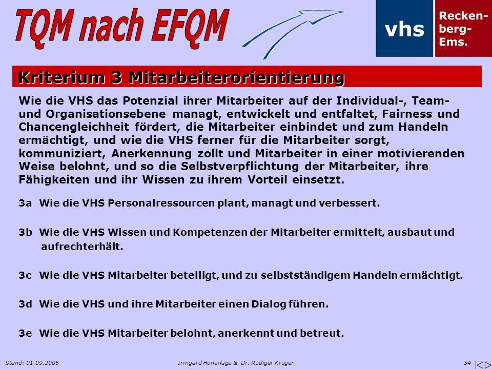 Stand: 01.09.2005Irmgard Honerlage & Dr. Rüdiger Krüger 34 Wie die VHS das Potenzial ihrer Mitarbeiter auf der Individual-, Team- und Organisationsebe
