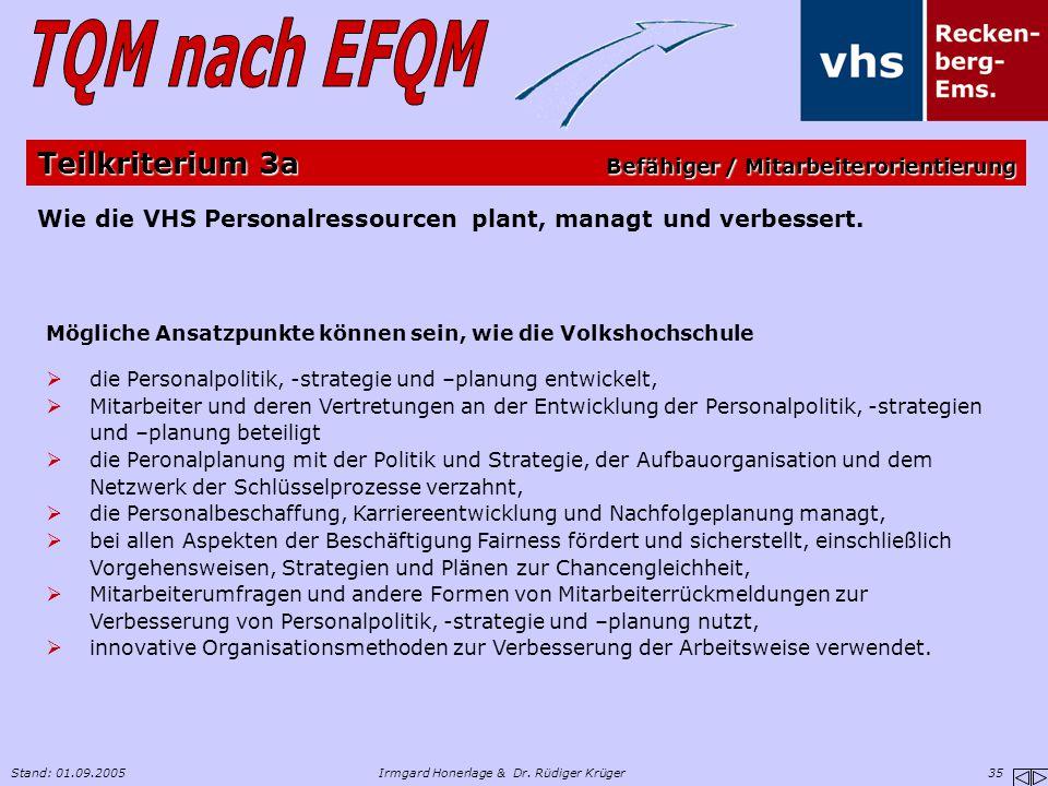 Stand: 01.09.2005Irmgard Honerlage & Dr. Rüdiger Krüger 35 Wie die VHS Personalressourcen plant, managt und verbessert. Mögliche Ansatzpunkte können s