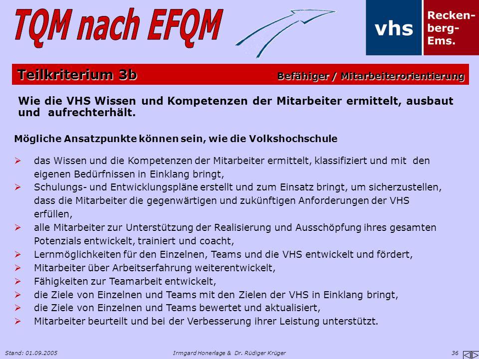 Stand: 01.09.2005Irmgard Honerlage & Dr. Rüdiger Krüger 36 Wie die VHS Wissen und Kompetenzen der Mitarbeiter ermittelt, ausbaut und aufrechterhält. M