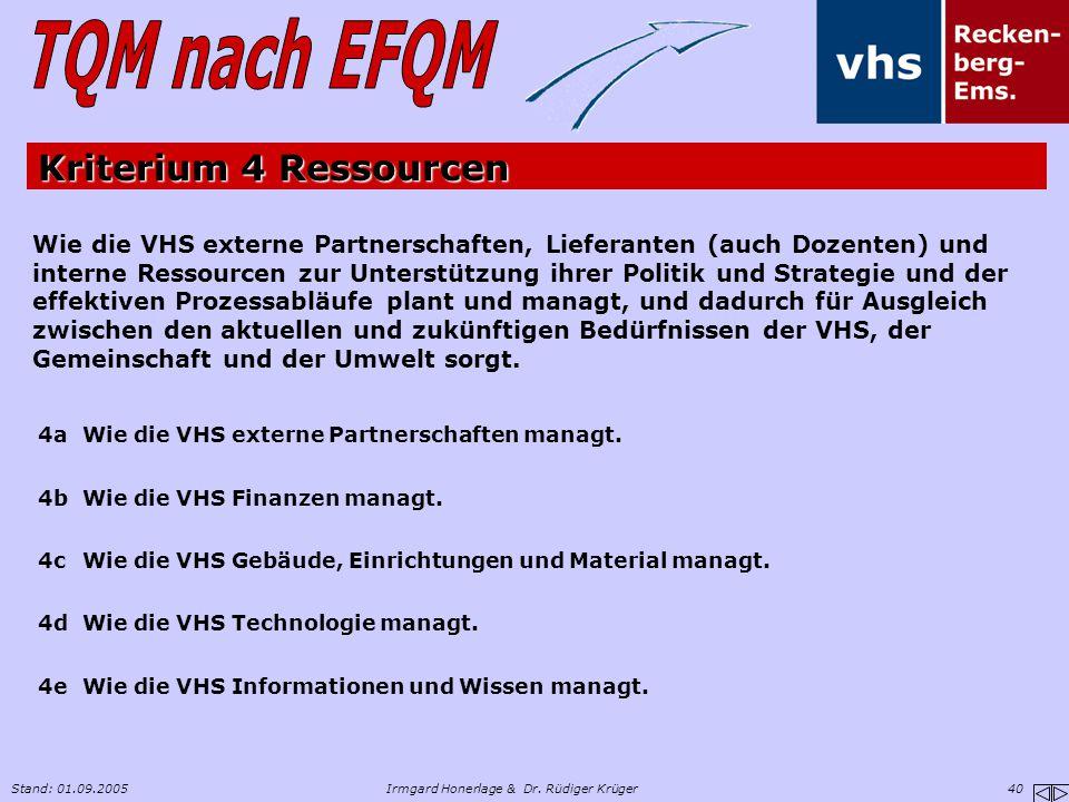 Stand: 01.09.2005Irmgard Honerlage & Dr. Rüdiger Krüger 40 Wie die VHS externe Partnerschaften, Lieferanten (auch Dozenten) und interne Ressourcen zur