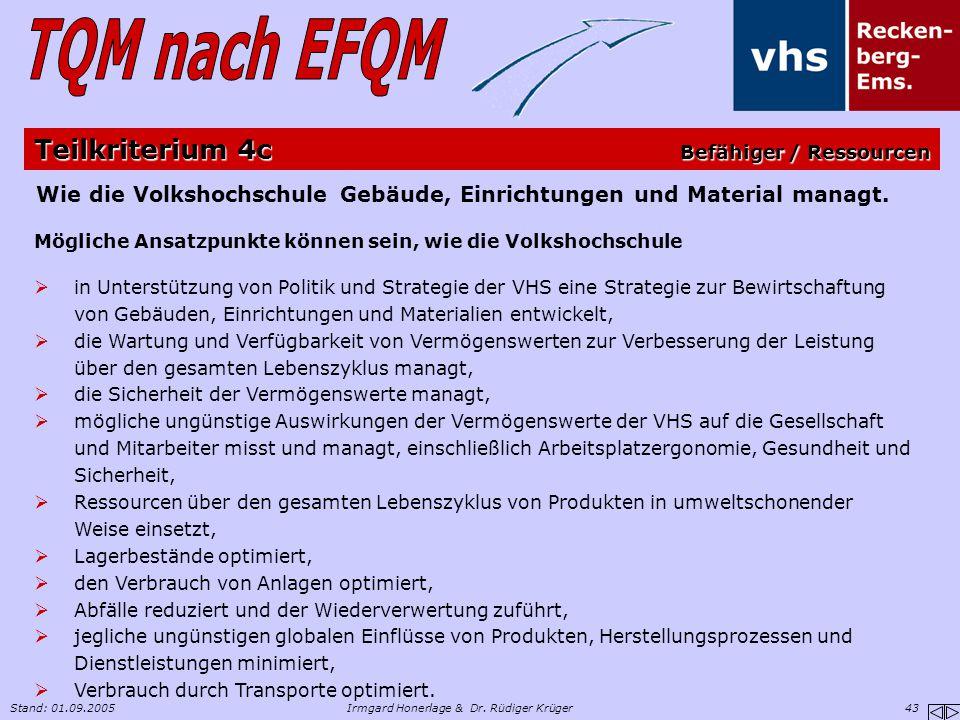 Stand: 01.09.2005Irmgard Honerlage & Dr. Rüdiger Krüger 43 Wie die Volkshochschule Gebäude, Einrichtungen und Material managt. Mögliche Ansatzpunkte k